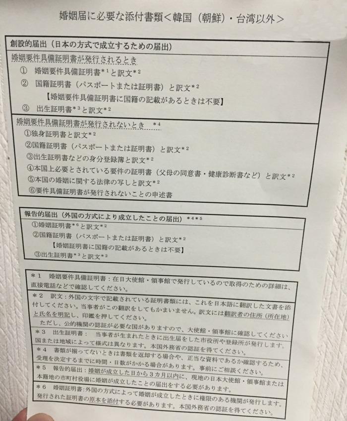 外国人と日本で結婚する際に必要な書類