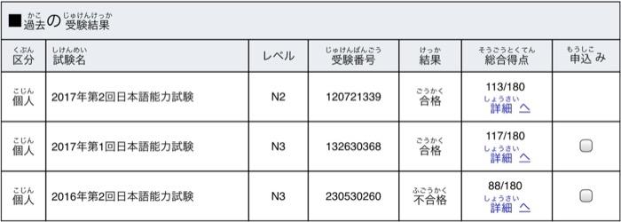 ベトナム人の妻が日本語能力試験を東京で受験!N2を受験した結果とは?